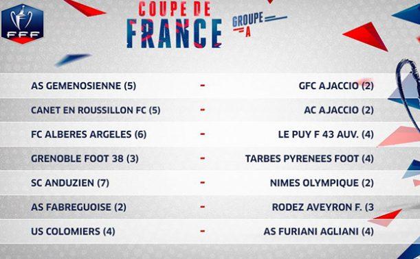 Coupe de france tirage 8 me tour district des pyrenees orientales - Tirage coupe de france 3eme tour ...